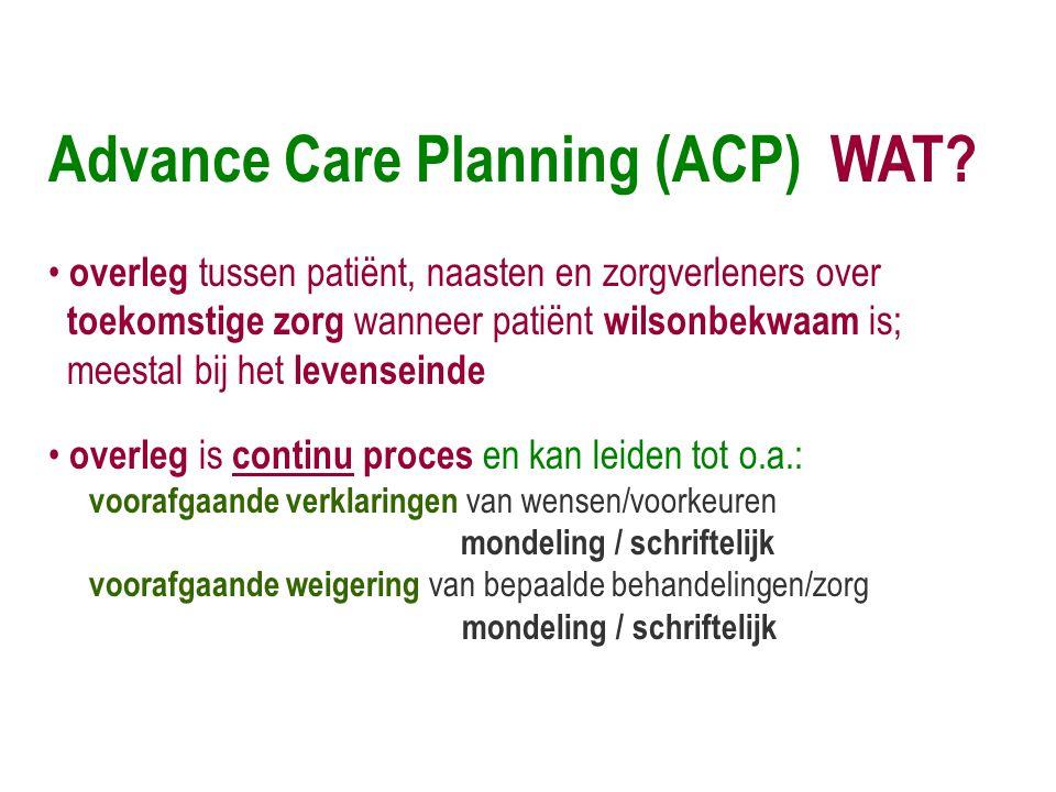 Advance Care Planning (ACP) WAT.