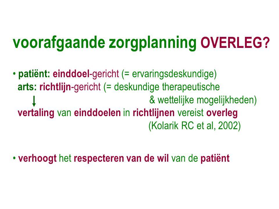 voorafgaande zorgplanning OVERLEG? • patiënt: einddoel -gericht (= ervaringsdeskundige) arts: richtlijn -gericht (= deskundige therapeutische & wettel