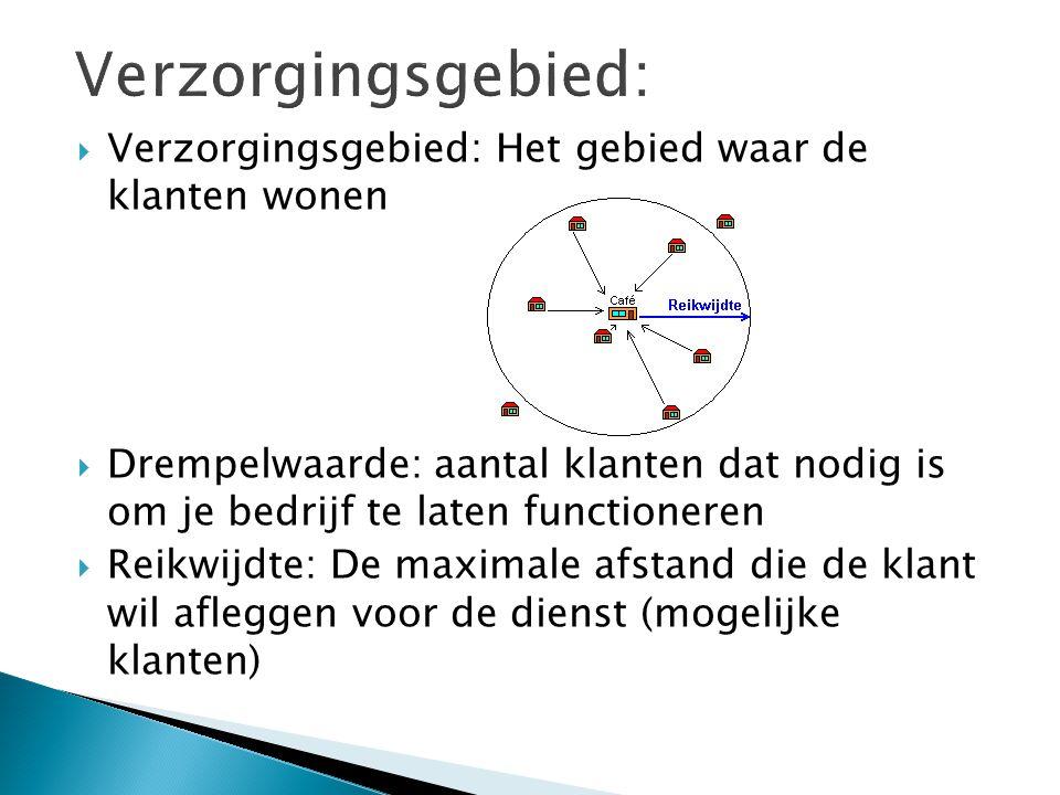  1.Wat is de achtergrond van ruimtelijke veranderingen in de Nederlandse steden en buurten.