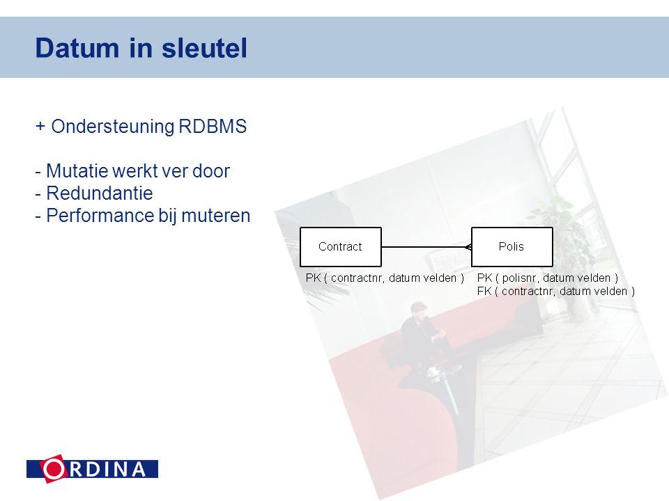 Datum in sleutel + Ondersteuning RDBMS - Mutatie werkt ver door - Redundantie - Performance bij muteren