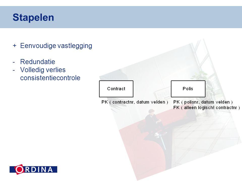 Stapelen +Eenvoudige vastlegging -Redundatie -Volledig verlies consistentiecontrole