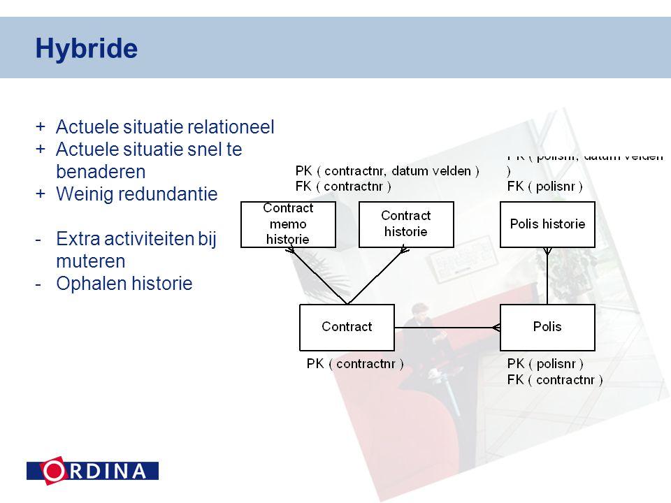 Hybride +Actuele situatie relationeel +Actuele situatie snel te benaderen +Weinig redundantie -Extra activiteiten bij muteren -Ophalen historie