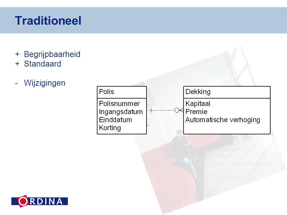 Traditioneel +Begrijpbaarheid +Standaard -Wijzigingen