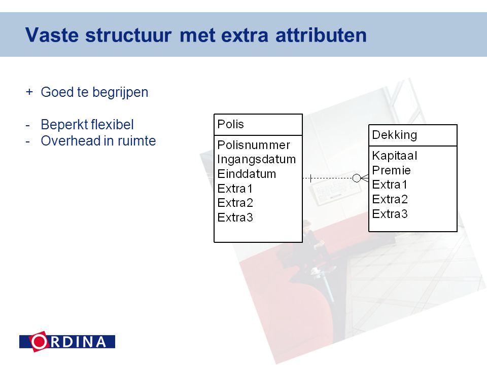 Vaste structuur met extra attributen +Goed te begrijpen -Beperkt flexibel -Overhead in ruimte