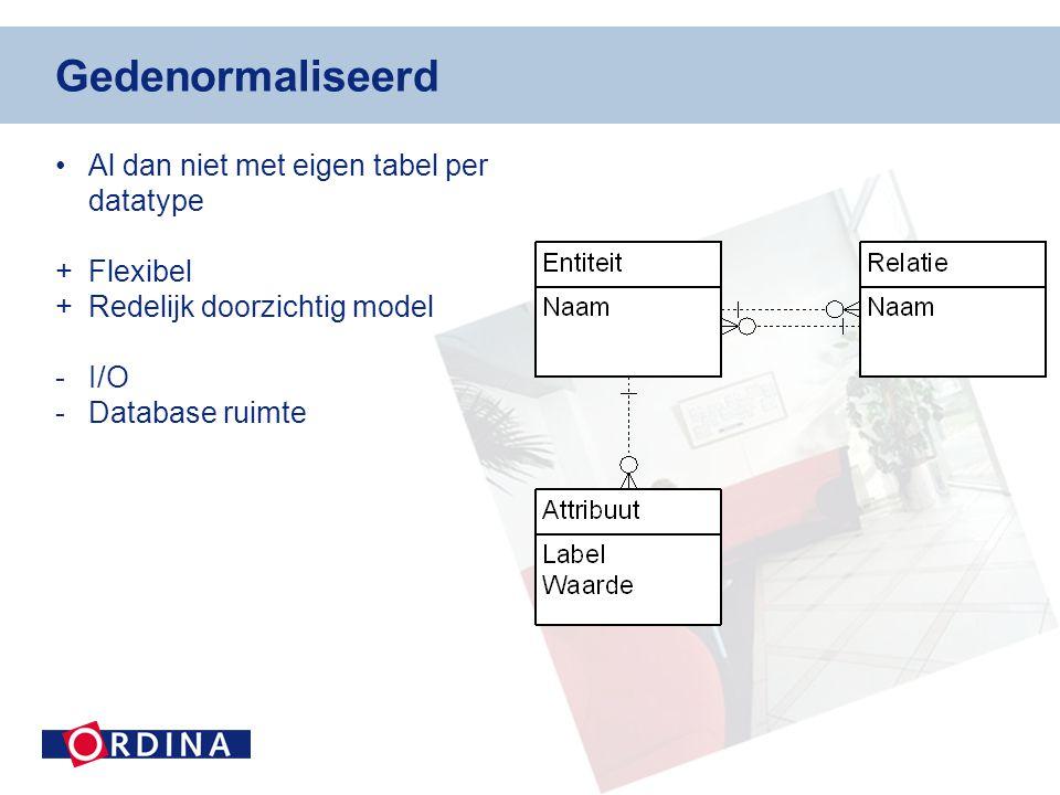 Gedenormaliseerd •Al dan niet met eigen tabel per datatype +Flexibel +Redelijk doorzichtig model -I/O -Database ruimte