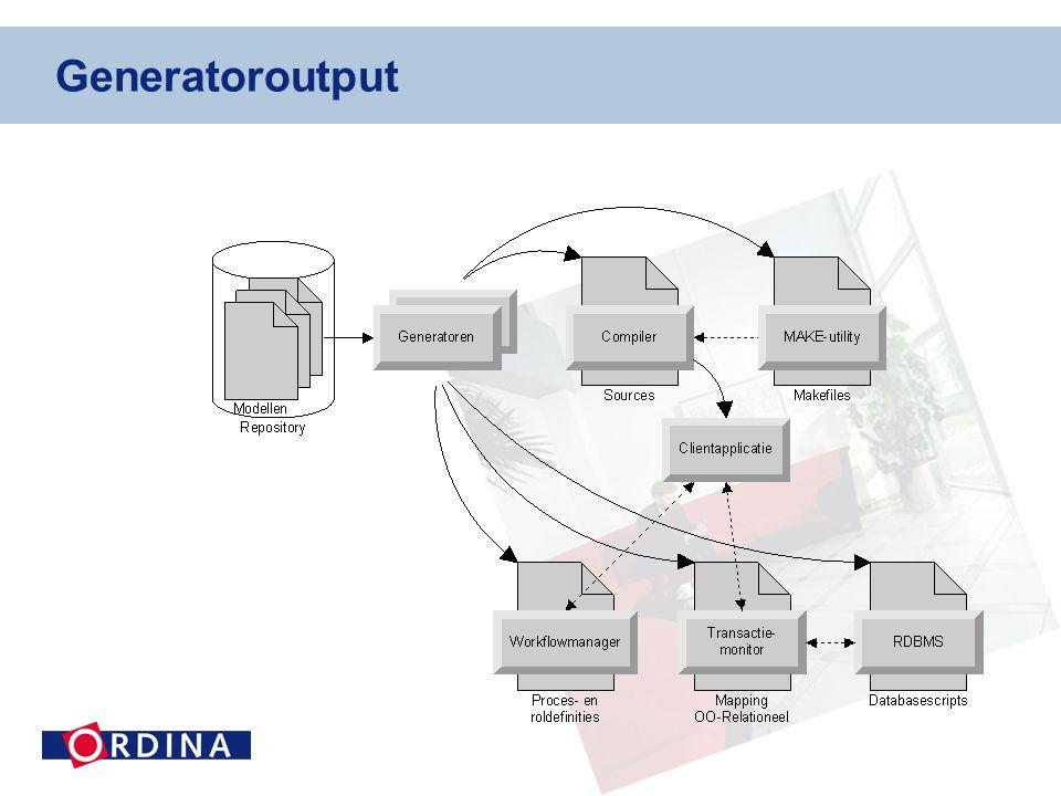 Generatoroutput