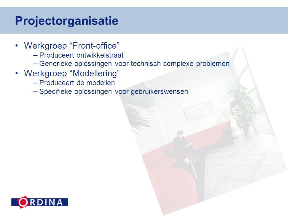 Projectorganisatie •Werkgroep Front-office – Produceert ontwikkelstraat – Generieke oplossingen voor technisch complexe problemen •Werkgroep Modellering – Produceert de modellen – Specifieke oplossingen voor gebruikerswensen