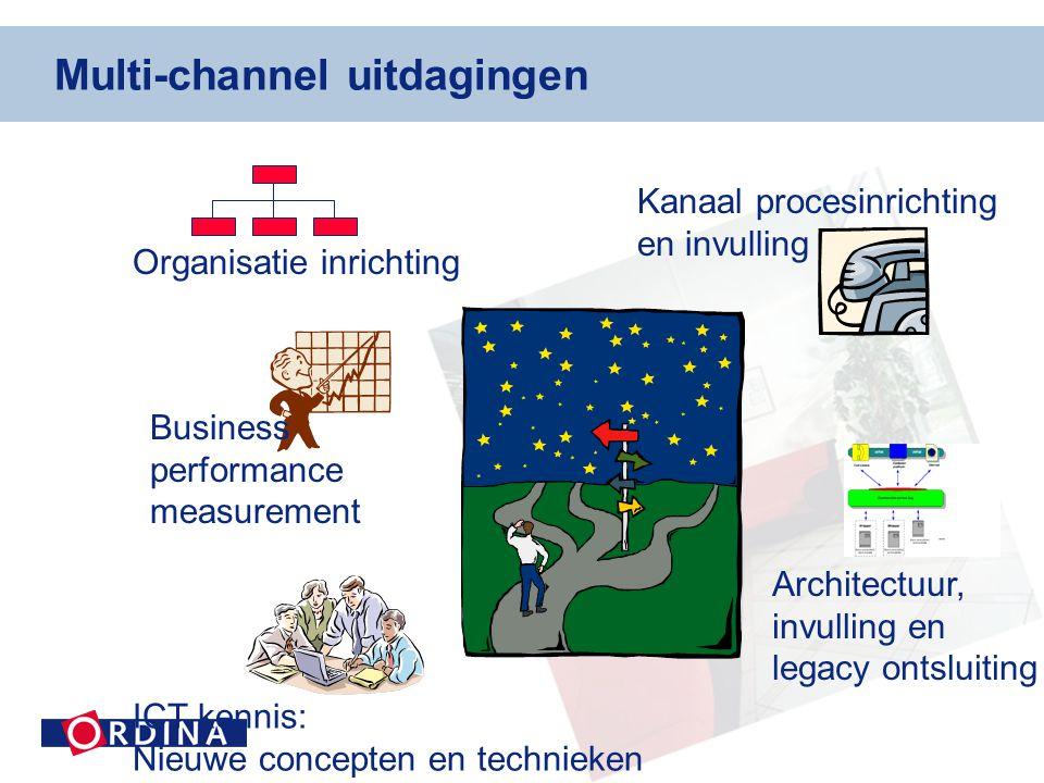 Multi-channel uitdagingen Organisatie inrichting Architectuur, invulling en legacy ontsluiting Kanaal procesinrichting en invulling ICT kennis: Nieuwe concepten en technieken Business performance measurement