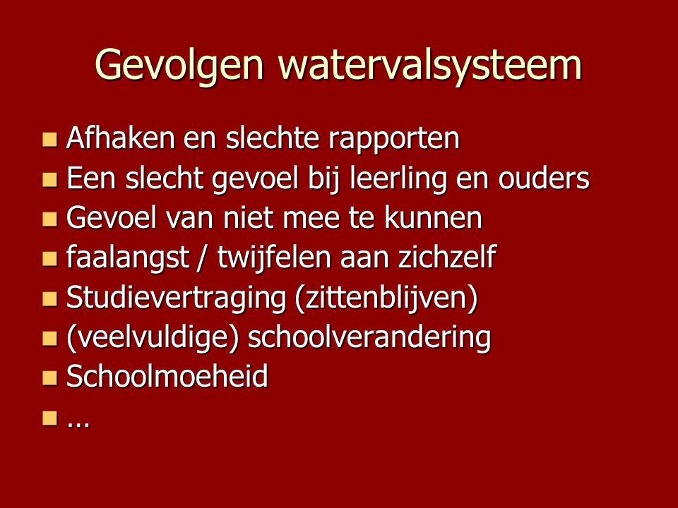 Gevolgen watervalsysteem  Afhaken en slechte rapporten  Een slecht gevoel bij leerling en ouders  Gevoel van niet mee te kunnen  faalangst / twijf