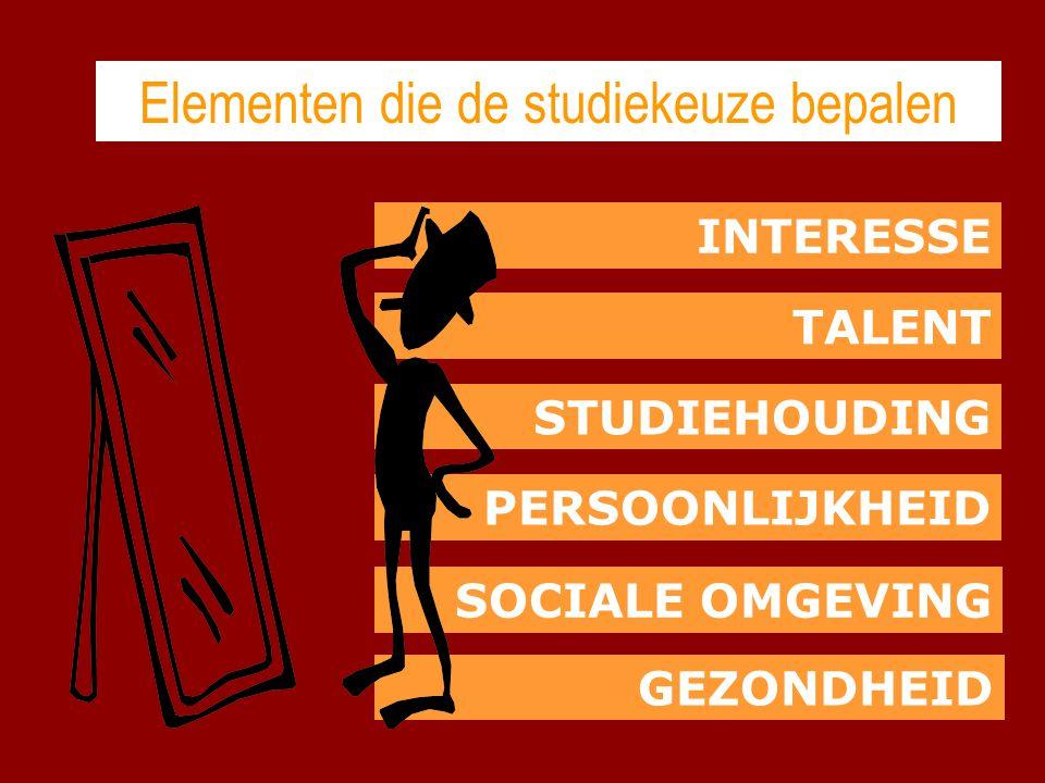 Elementen die de studiekeuze bepalen INTERESSE TALENT STUDIEHOUDING PERSOONLIJKHEID SOCIALE OMGEVING GEZONDHEID