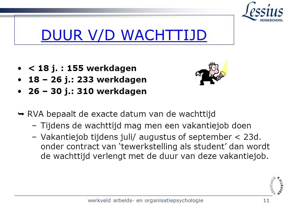 werkveld arbeids- en organisatiepsychologie11 DUUR V/D WACHTTIJD •< 18 j.