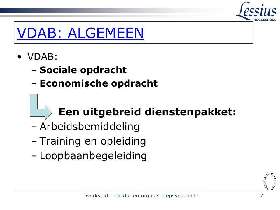 werkveld arbeids- en organisatiepsychologie8 VDAB: WIE.