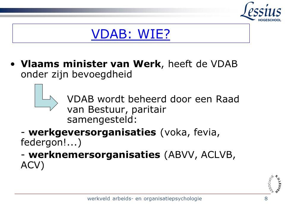werkveld arbeids- en organisatiepsychologie19 1.Geef het adres van het dichtstbijzijnde VDAB – kantoor.