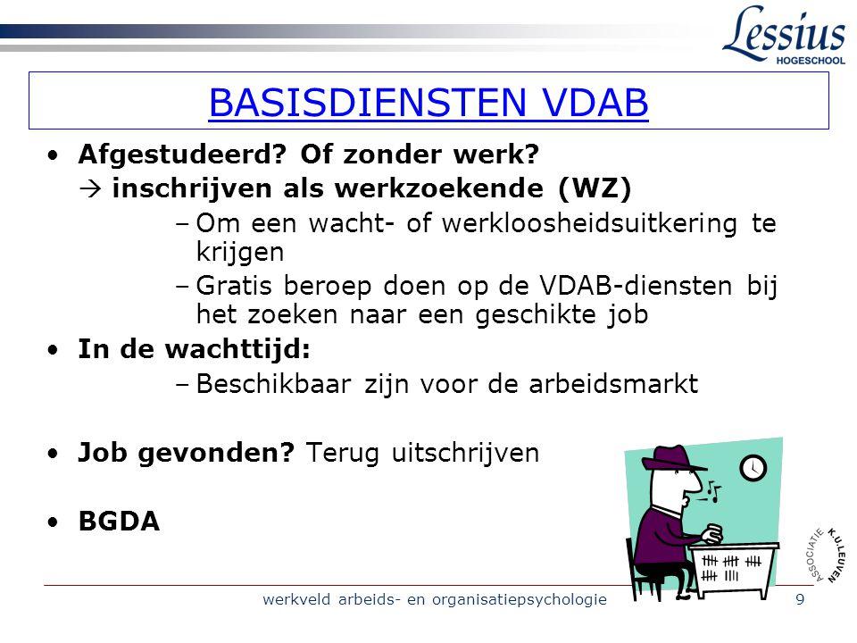 werkveld arbeids- en organisatiepsychologie9 BASISDIENSTEN VDAB •Afgestudeerd.