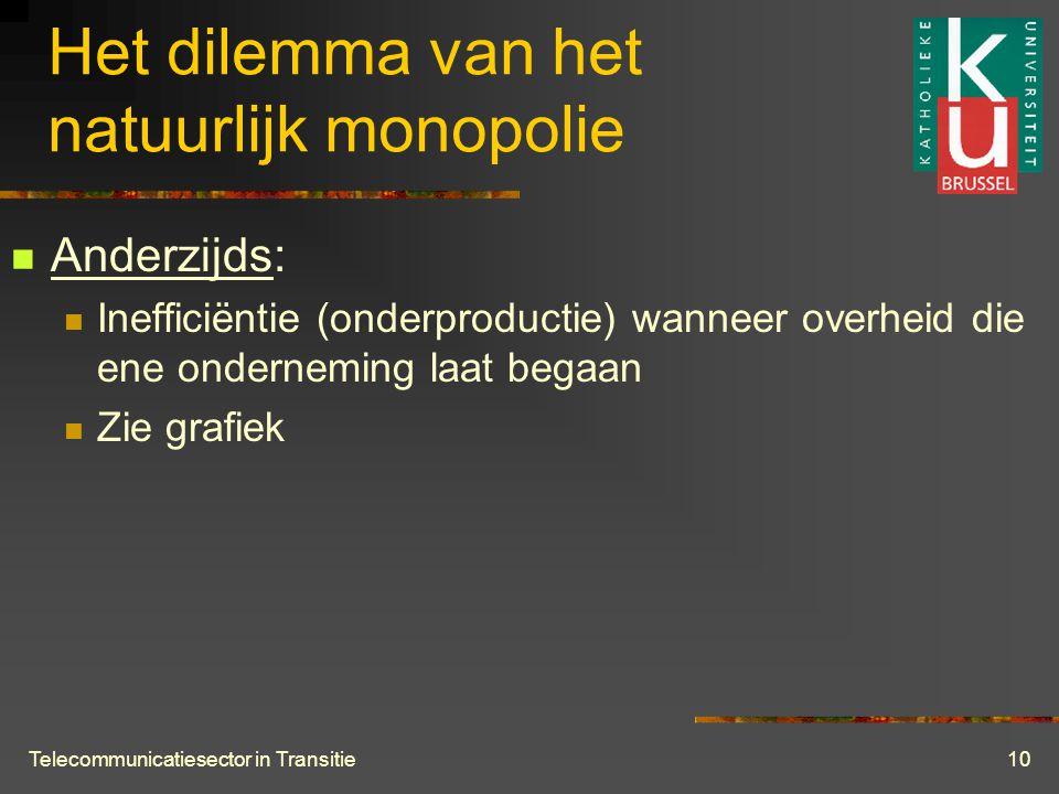 Telecommunicatiesector in Transitie10 Het dilemma van het natuurlijk monopolie  Anderzijds:  Inefficiëntie (onderproductie) wanneer overheid die ene onderneming laat begaan  Zie grafiek