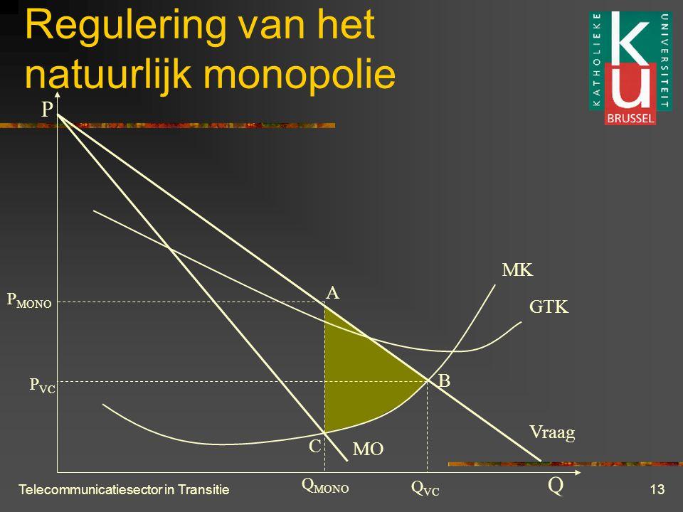 Telecommunicatiesector in Transitie13 Regulering van het natuurlijk monopolie P Q MK GTK Vraag MO Q MONO Q VC P MONO P VC A B C