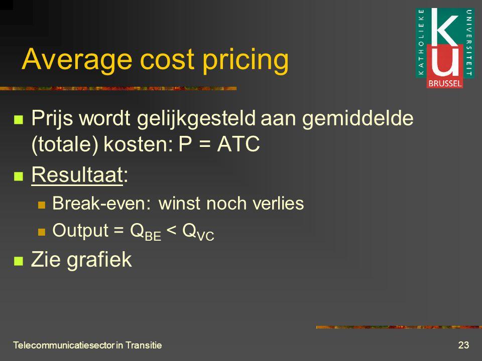 Telecommunicatiesector in Transitie23 Average cost pricing  Prijs wordt gelijkgesteld aan gemiddelde (totale) kosten: P = ATC  Resultaat:  Break-even: winst noch verlies  Output = Q BE < Q VC  Zie grafiek
