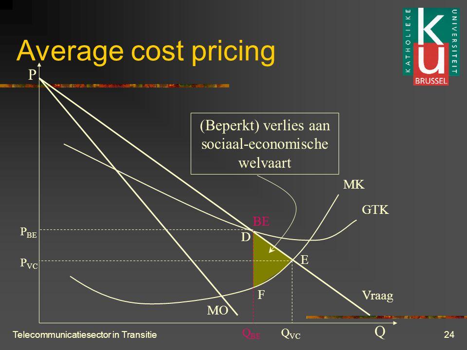 Telecommunicatiesector in Transitie24 Average cost pricing P Q MK GTK Vraag MO Q VC P VC BE Q BE P BE D E F (Beperkt) verlies aan sociaal-economische welvaart