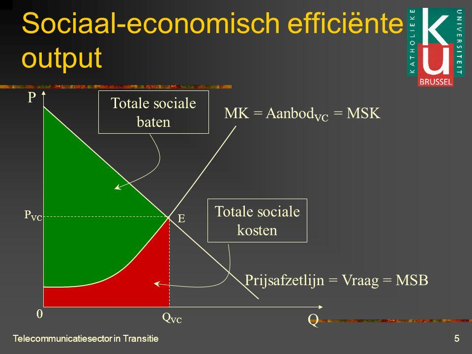 Telecommunicatiesector in Transitie5 Sociaal-economisch efficiënte output Prijsafzetlijn = Vraag = MSB MK = Aanbod VC = MSK Q P P VC Q VC E 0 Totale sociale baten Totale sociale kosten