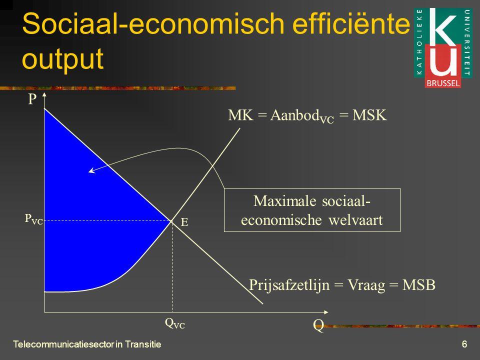 Telecommunicatiesector in Transitie6 Sociaal-economisch efficiënte output Prijsafzetlijn = Vraag = MSB MK = Aanbod VC = MSK Q P P VC Q VC E Maximale sociaal- economische welvaart
