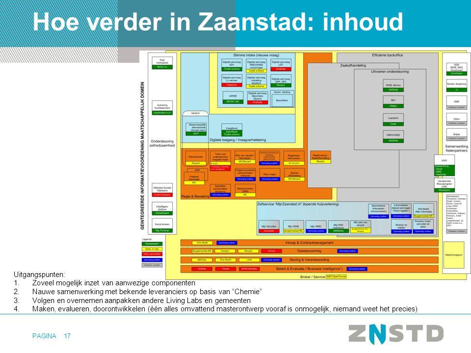 PAGINA17 Hoe verder in Zaanstad: inhoud Uitgangspunten: 1.Zoveel mogelijk inzet van aanwezige componenten 2.Nauwe samenwerking met bekende leverancier