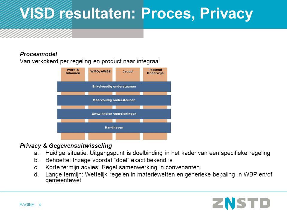 PAGINA4 VISD resultaten: Proces, Privacy Procesmodel Van verkokerd per regeling en product naar integraal Privacy & Gegevensuitwisseling a.Huidige sit