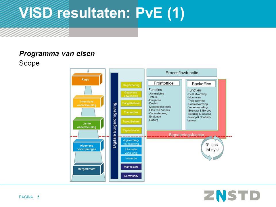 PAGINA5 VISD resultaten: PvE (1) Programma van eisen Scope