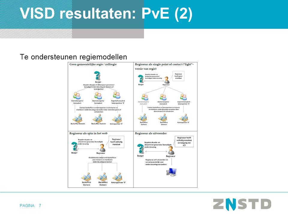 PAGINA7 VISD resultaten: PvE (2) Te ondersteunen regiemodellen