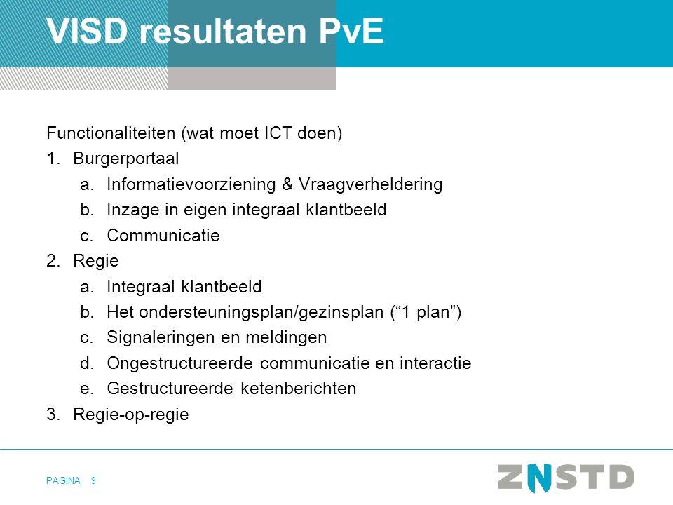 PAGINA9 VISD resultaten PvE Functionaliteiten (wat moet ICT doen) 1.Burgerportaal a.Informatievoorziening & Vraagverheldering b.Inzage in eigen integr