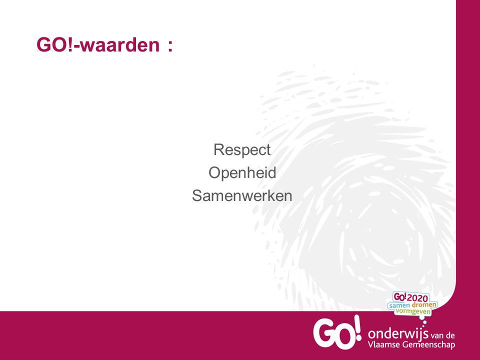 GO!-waarden : Respect Openheid Samenwerken