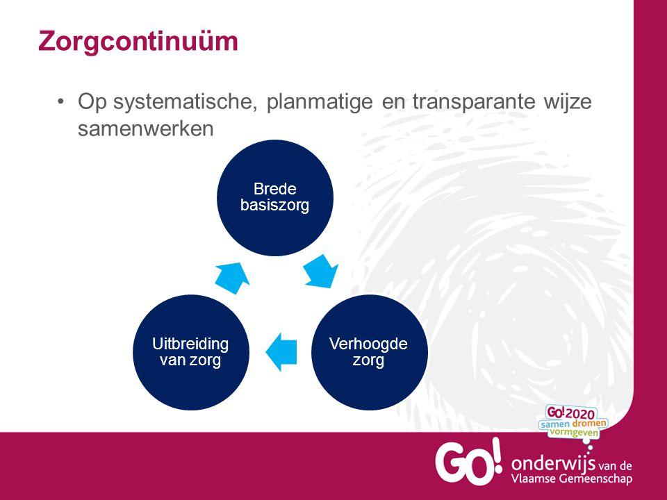 Zorgcontinuüm •Op systematische, planmatige en transparante wijze samenwerken Brede basiszorg Verhoogde zorg Uitbreiding van zorg