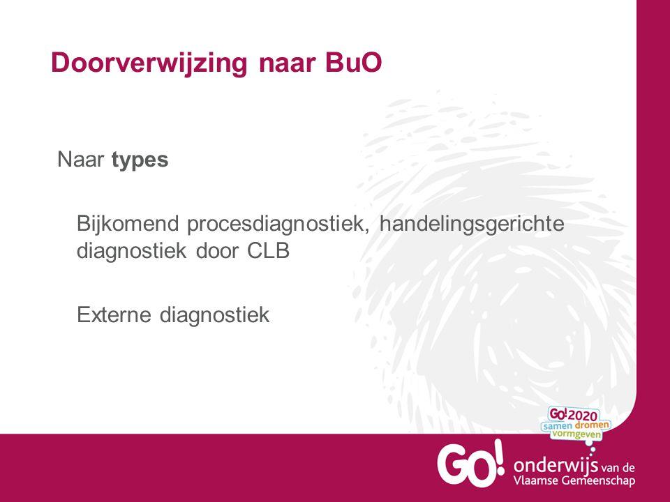 Doorverwijzing naar BuO Naar types Bijkomend procesdiagnostiek, handelingsgerichte diagnostiek door CLB Externe diagnostiek