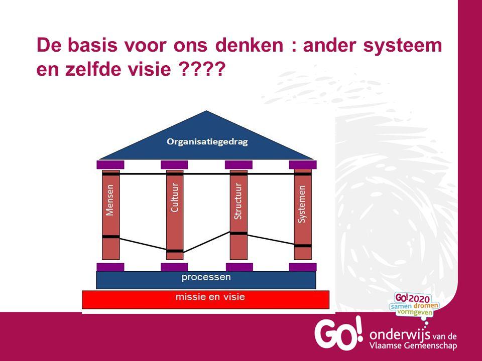 De basis voor ons denken : ander systeem en zelfde visie ????