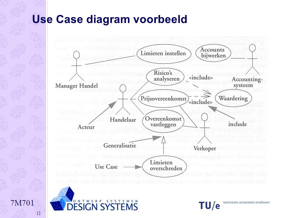 7M701 11 Use Case diagram voorbeeld