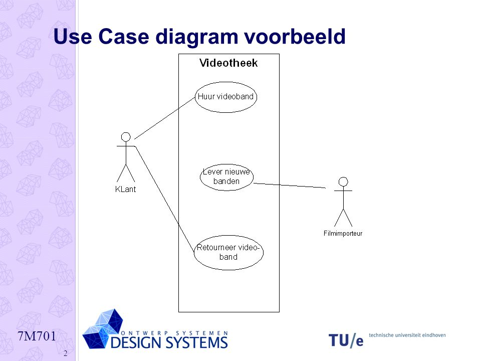 7M701 3 Use Case diagram voorbeeld