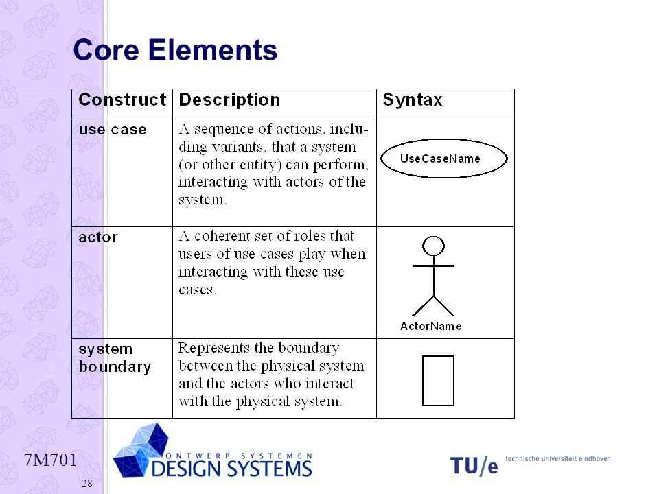 7M701 28 Core Elements