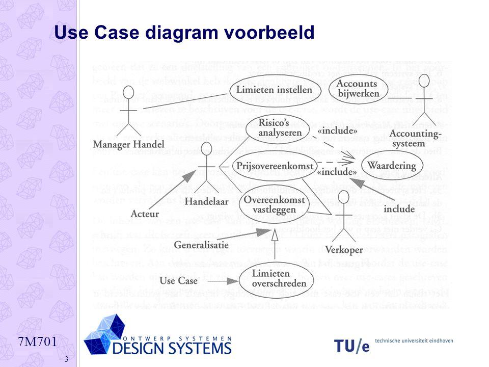 7M701 3 Use Case diagram voorbeeld