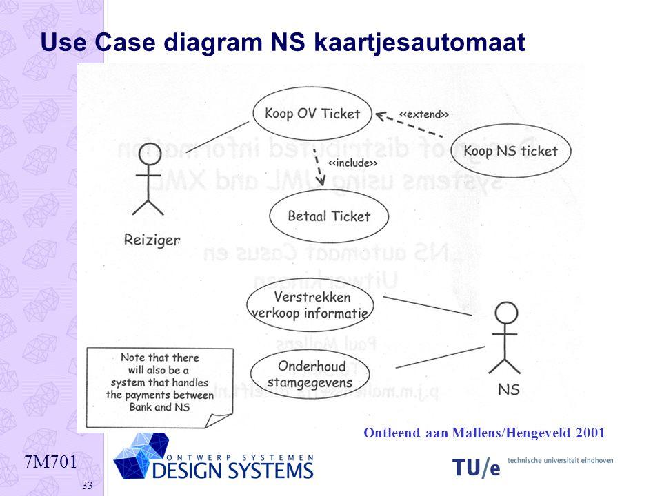 7M701 33 Use Case diagram NS kaartjesautomaat Ontleend aan Mallens/Hengeveld 2001