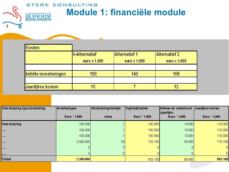 Module 1: financiële module Module 1: Financiële analyse; Wanneer: Een investeringsproject. Alternatieven / niets doen Geen maatsch. effecten Inhoudel