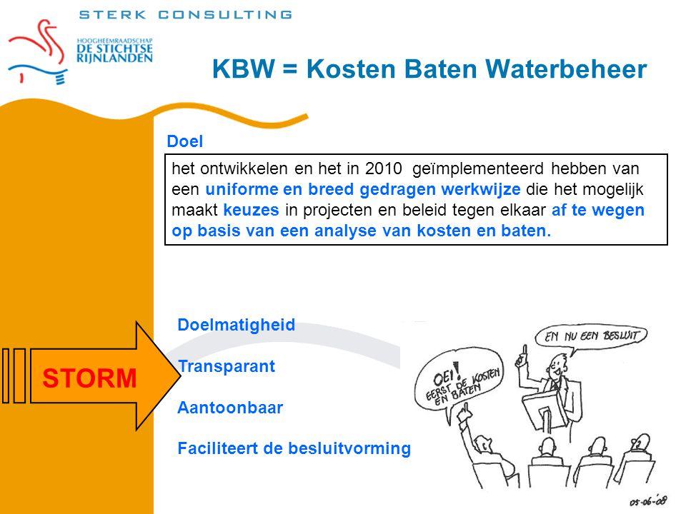 KBW = Kosten Baten Waterbeheer het ontwikkelen en het in 2010 geïmplementeerd hebben van een uniforme en breed gedragen werkwijze die het mogelijk maa