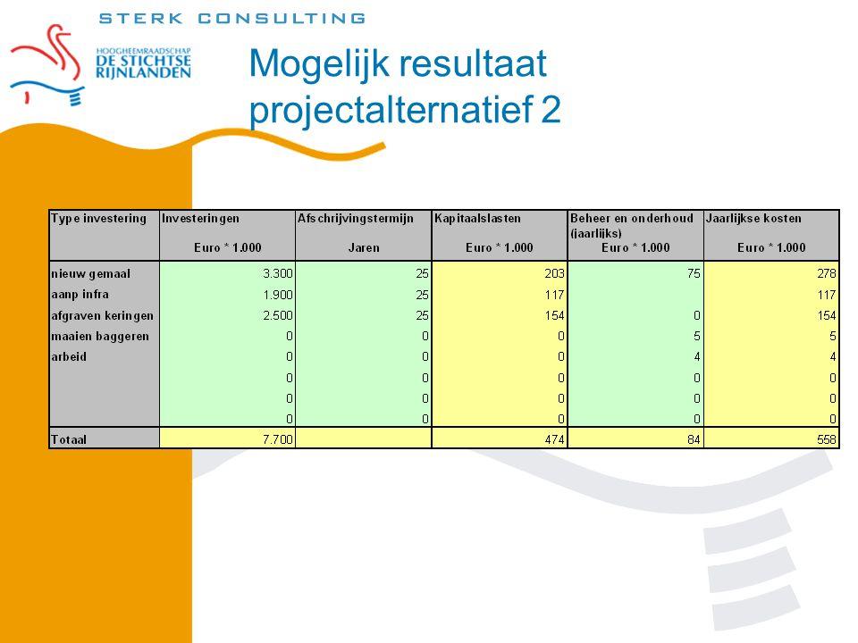 Mogelijk resultaat projectalternatief 2