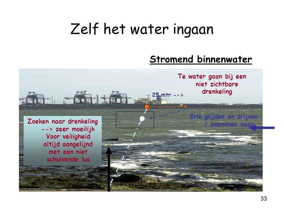 32 Zelf het water ingaan Stromend binnenwater Te water gaan zichtbare drenkeling Zwemmen naar
