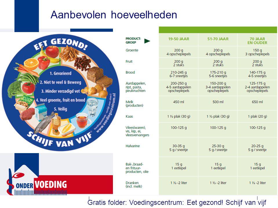 Aanbevolen hoeveelheden Gratis folder: Voedingscentrum: Eet gezond! Schijf van vijf