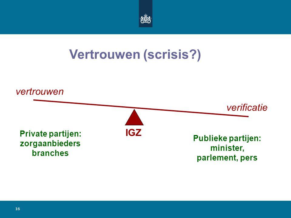 16 Vertrouwen (scrisis?) vertrouwen verificatie IGZ Private partijen: zorgaanbieders branches Publieke partijen: minister, parlement, pers