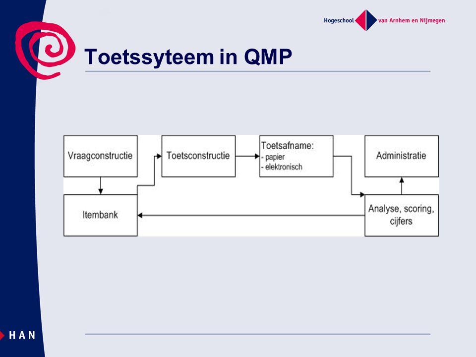 Toetssyteem in QMP