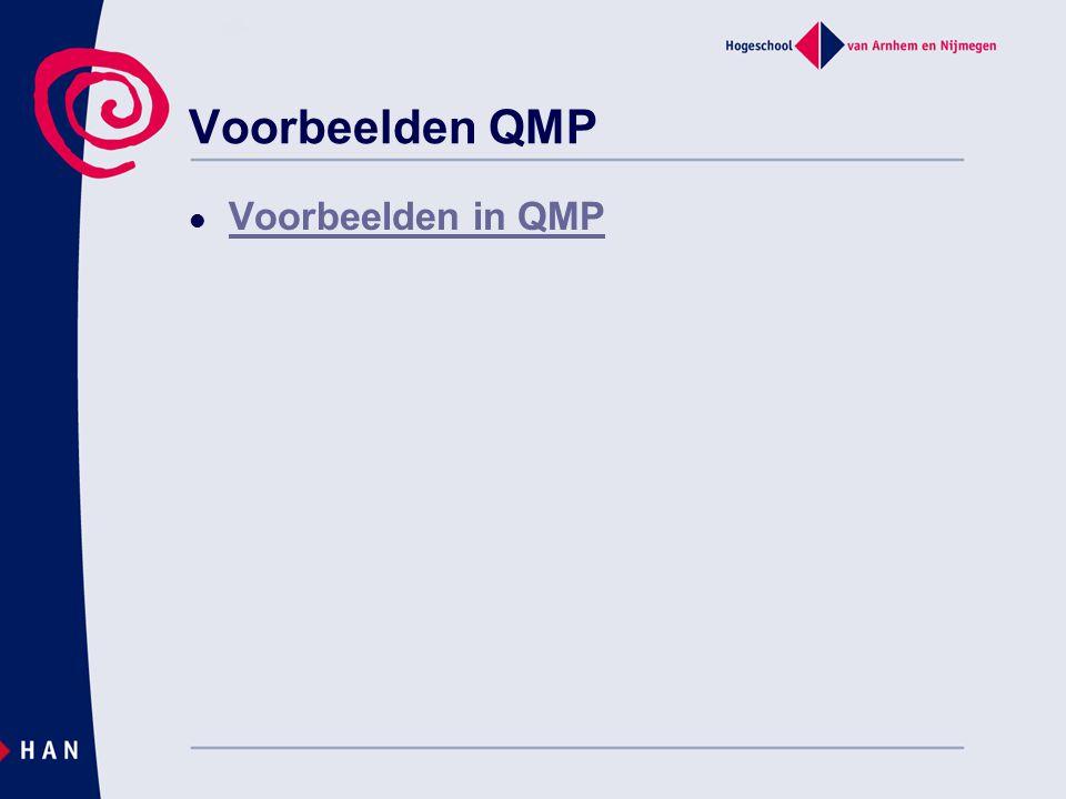 Voorbeelden QMP  Voorbeelden in QMP Voorbeelden in QMP