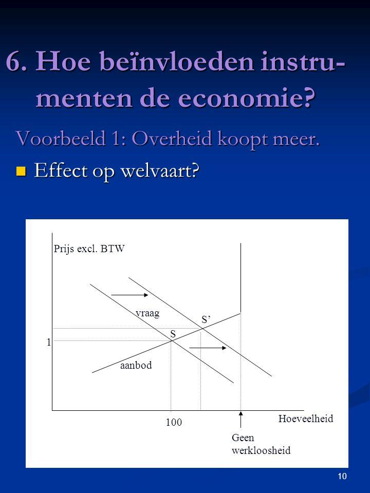 9 5. De instrumenten Instrumenten  economie verandert  welvaart verandert. Beschikbare instrumenten:  BTW  Inkomstenbelasting  Winstbelasting  S