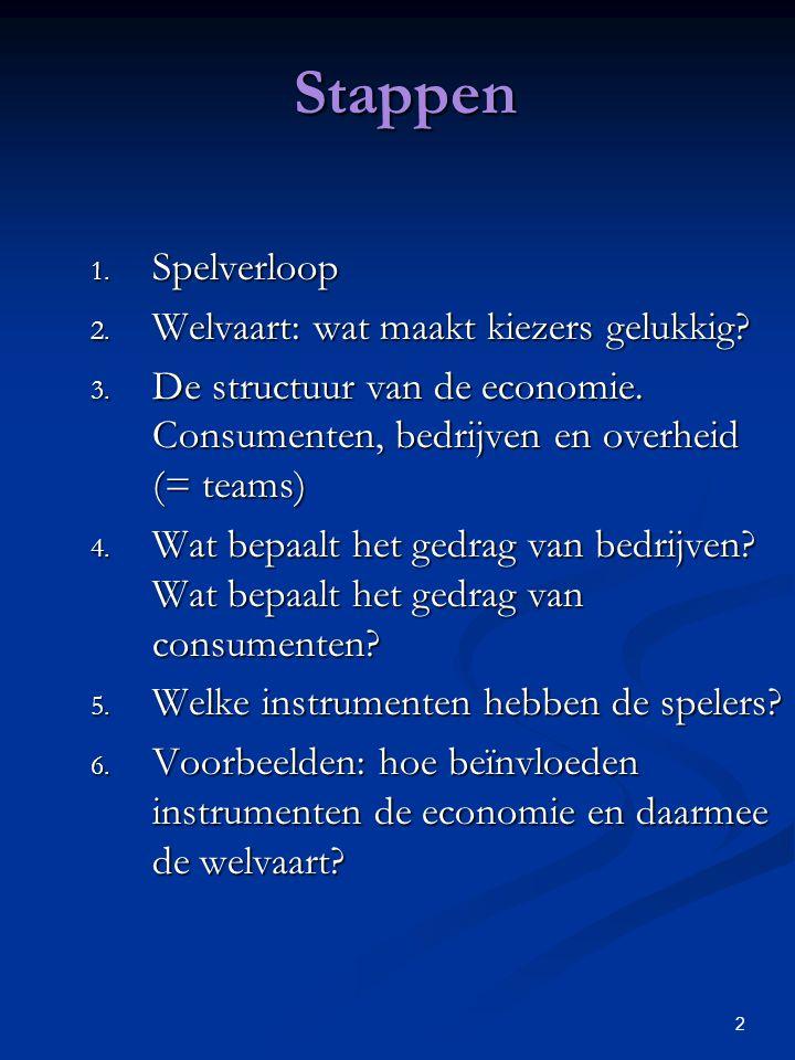 1 SIER-spelDoelen: 1. Leren hoe in een markteconomie de verbanden kunnen liggen tussen een aantal kern-concepten uit de algemene economie; 2. Leren da
