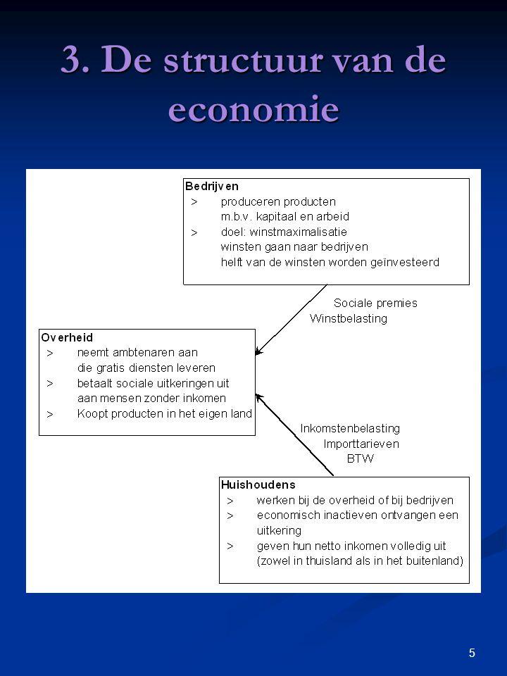5 3. De structuur van de economie