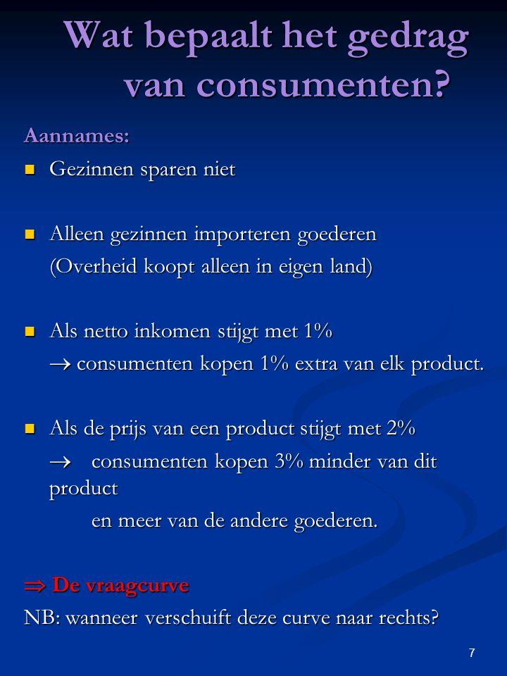 7 Wat bepaalt het gedrag van consumenten.